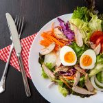Ketogenic diets as an adjuvant to breast cancer treatment: A summary of the evidence